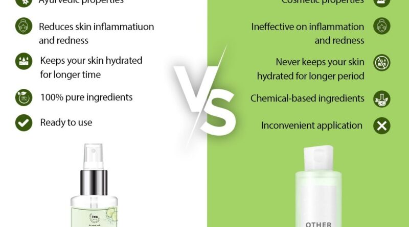 Everything You Need To Know About The Cucumber Toner And D-Tan Pack