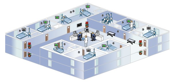 RTLS Is the Best Solution for Your Healthcare